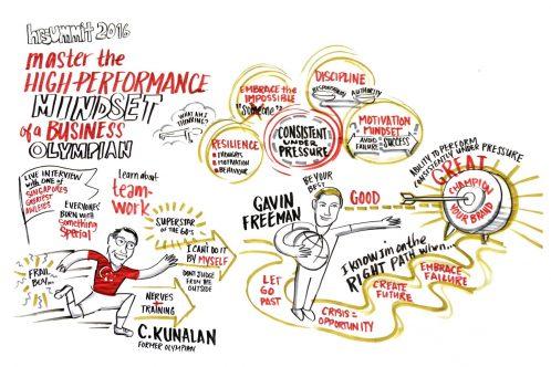 High Performance Presentation Pic